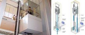 شرکت البرز آسانسور سناباد